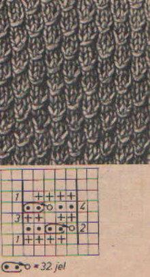 kosztüm minta1