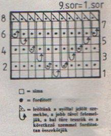 csikos és négyzetes