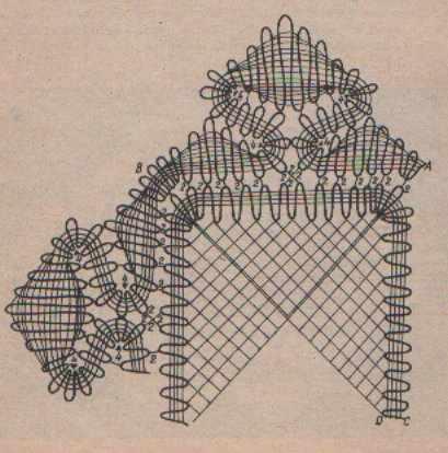 szalagcsipkes terito rajza