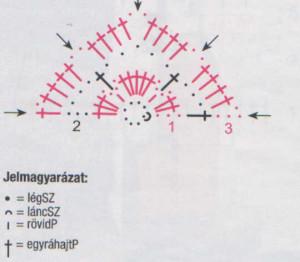 horgolásminta 2
