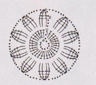 horgoltnyariséma1